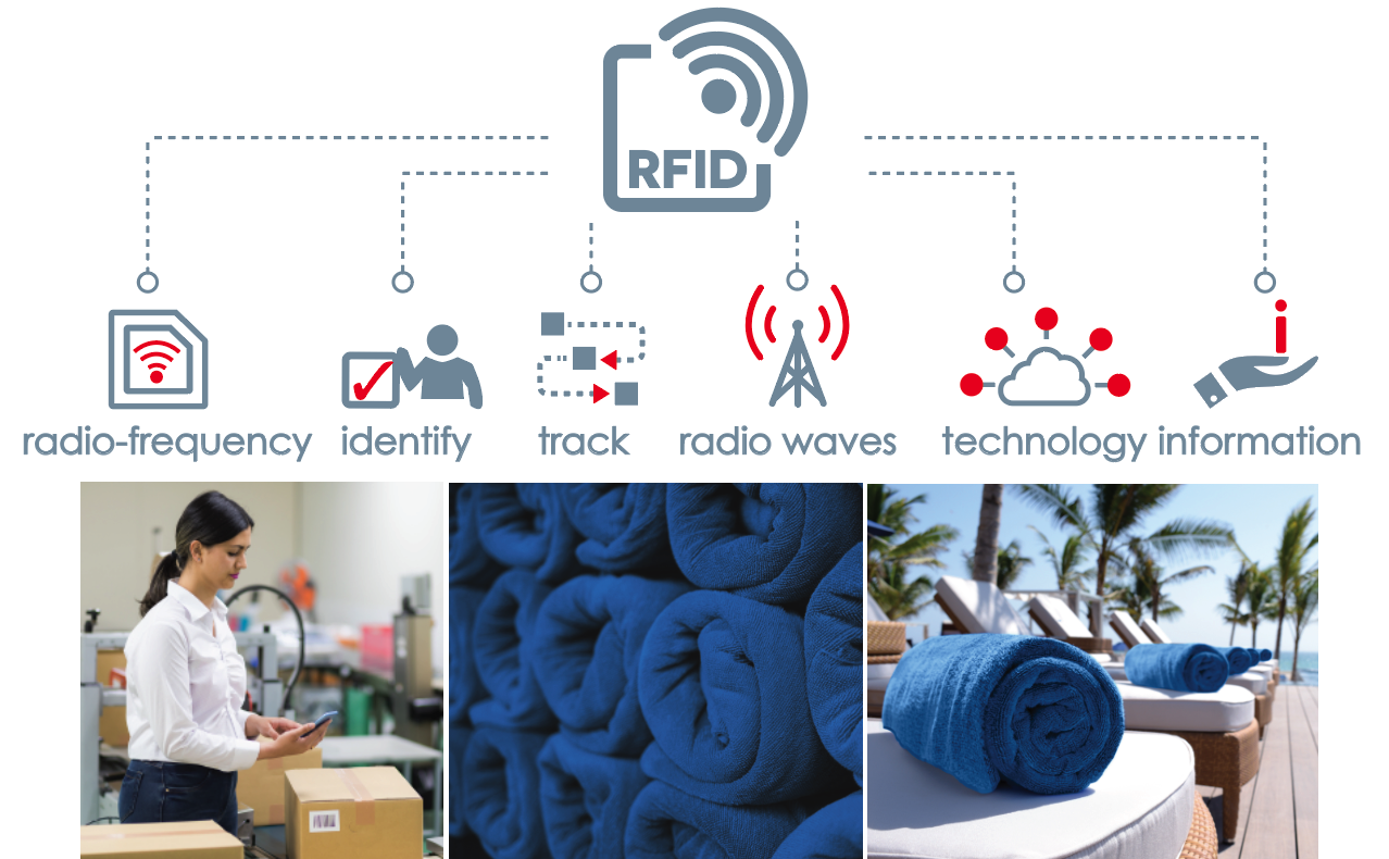 RFID technology for hotel pool towels helps manage inventory and reduce cost while improving customer experience